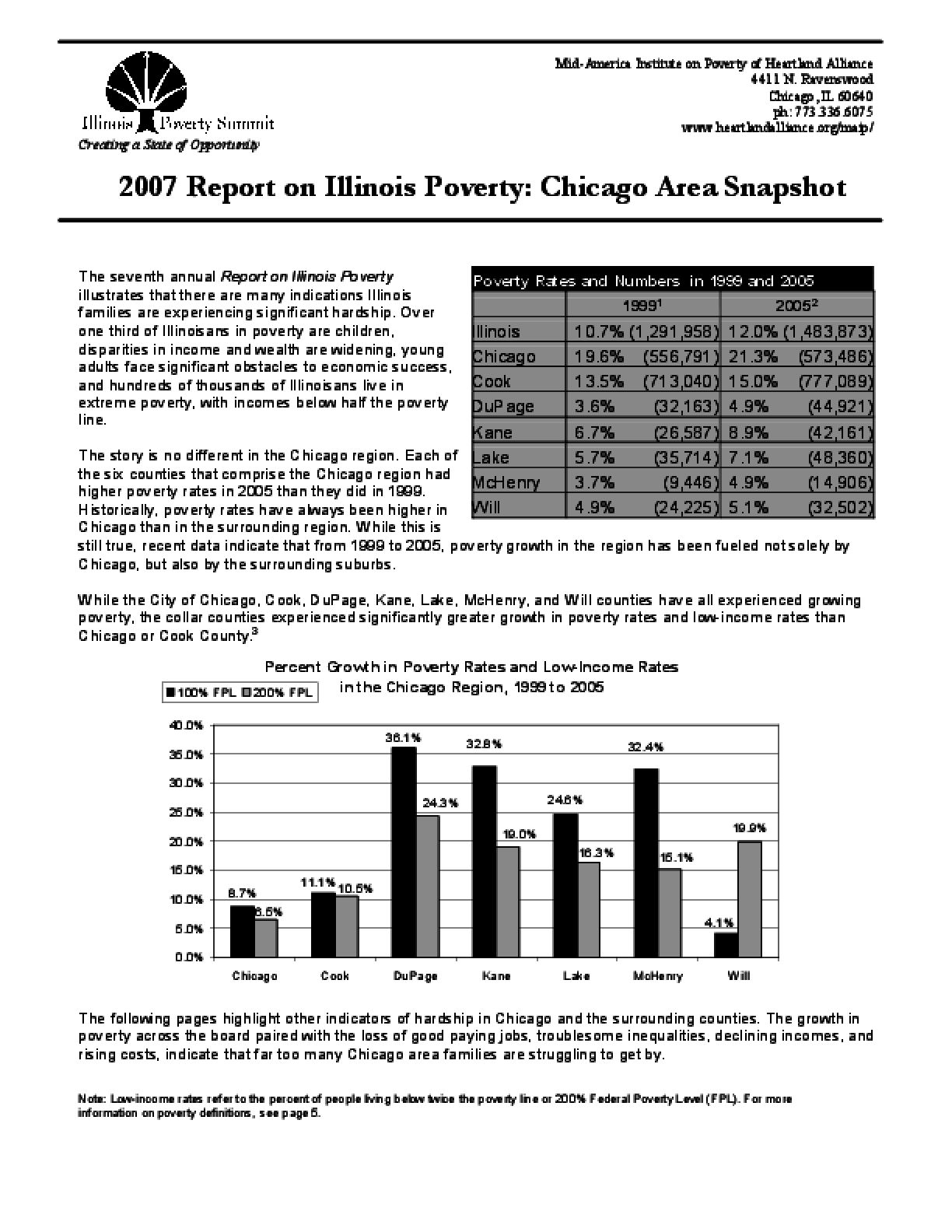 2007 Chicago Area Snapshot on Poverty