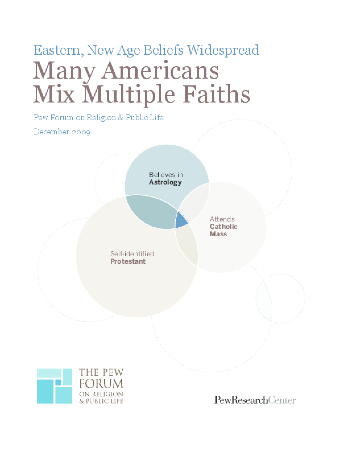 Many Americans Mix Multiple Faiths