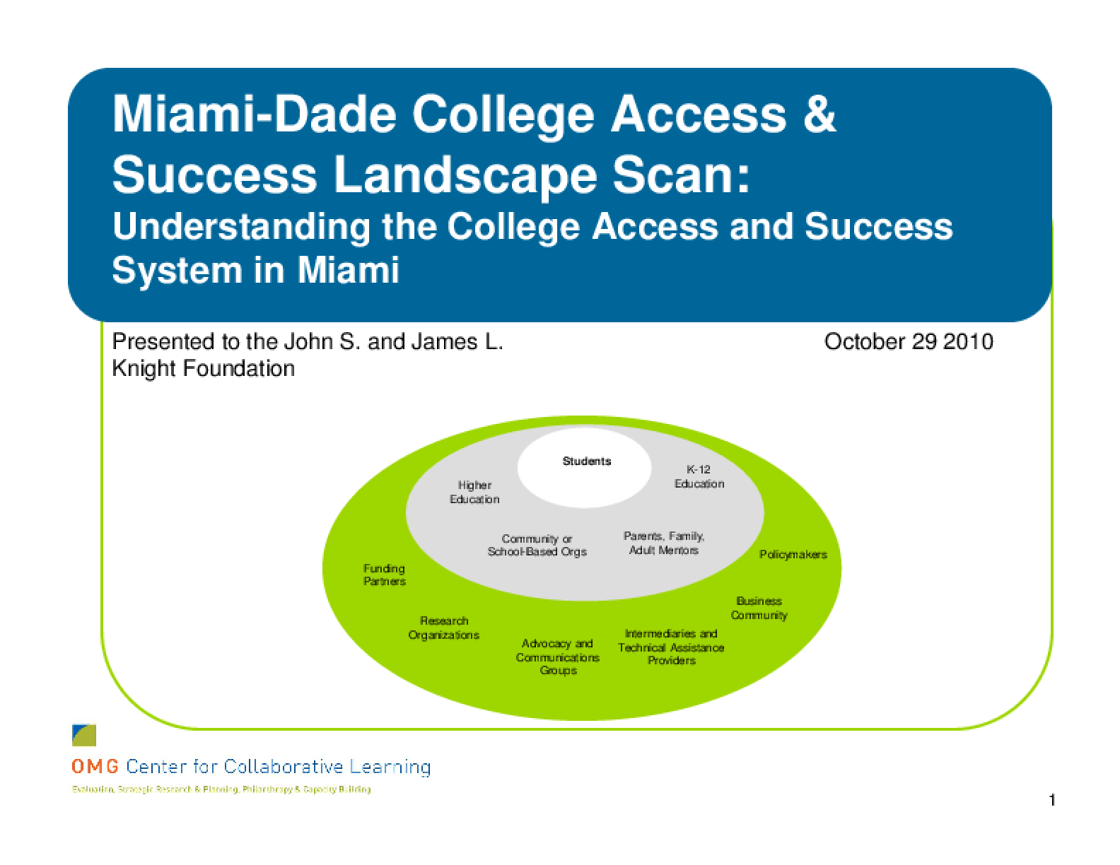 Miami-Dade College Access & Success Landscape Scan: Understanding
