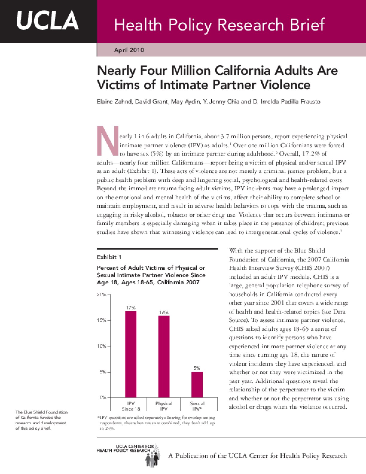 Nearly Four Million California Adults Are Victims of Intimate Partner Violence