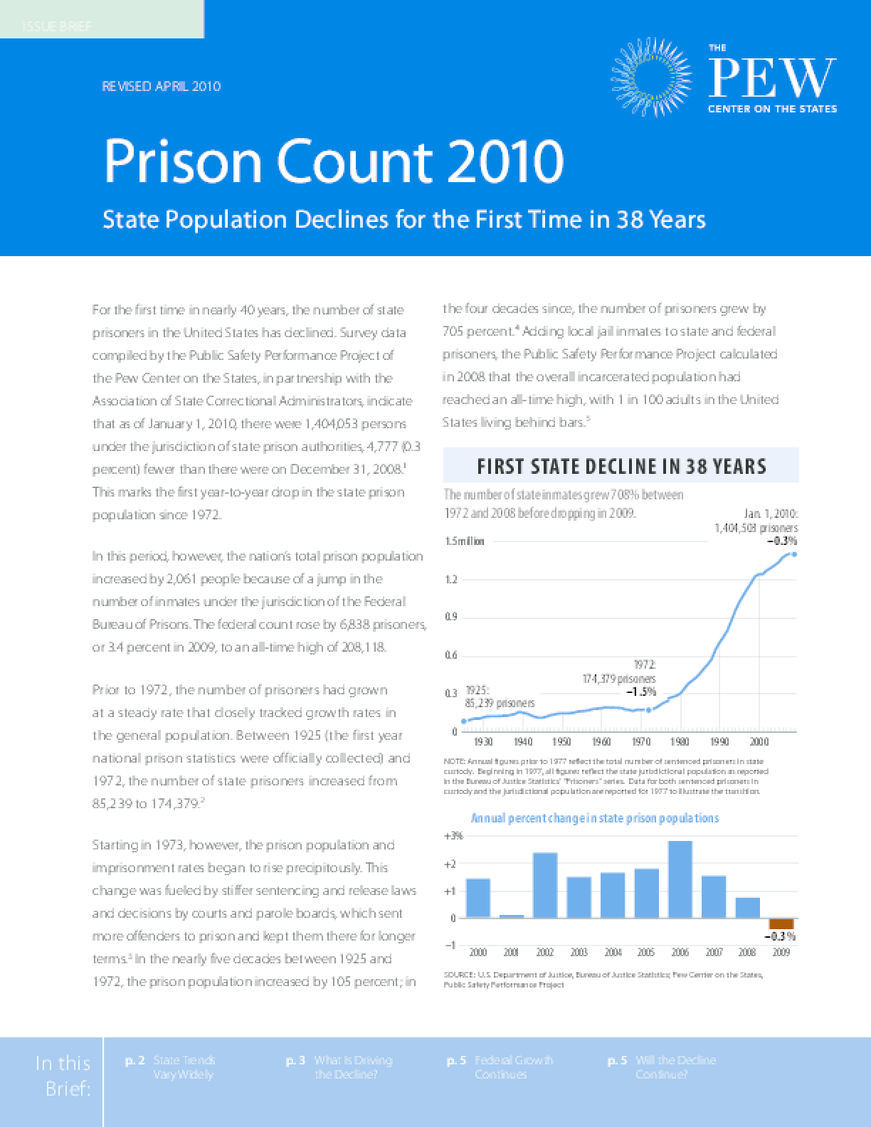 Prison Count 2010: State Population Declines for the First Time in 38 Years