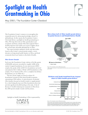 Spotlight on Health Grantmaking in Ohio