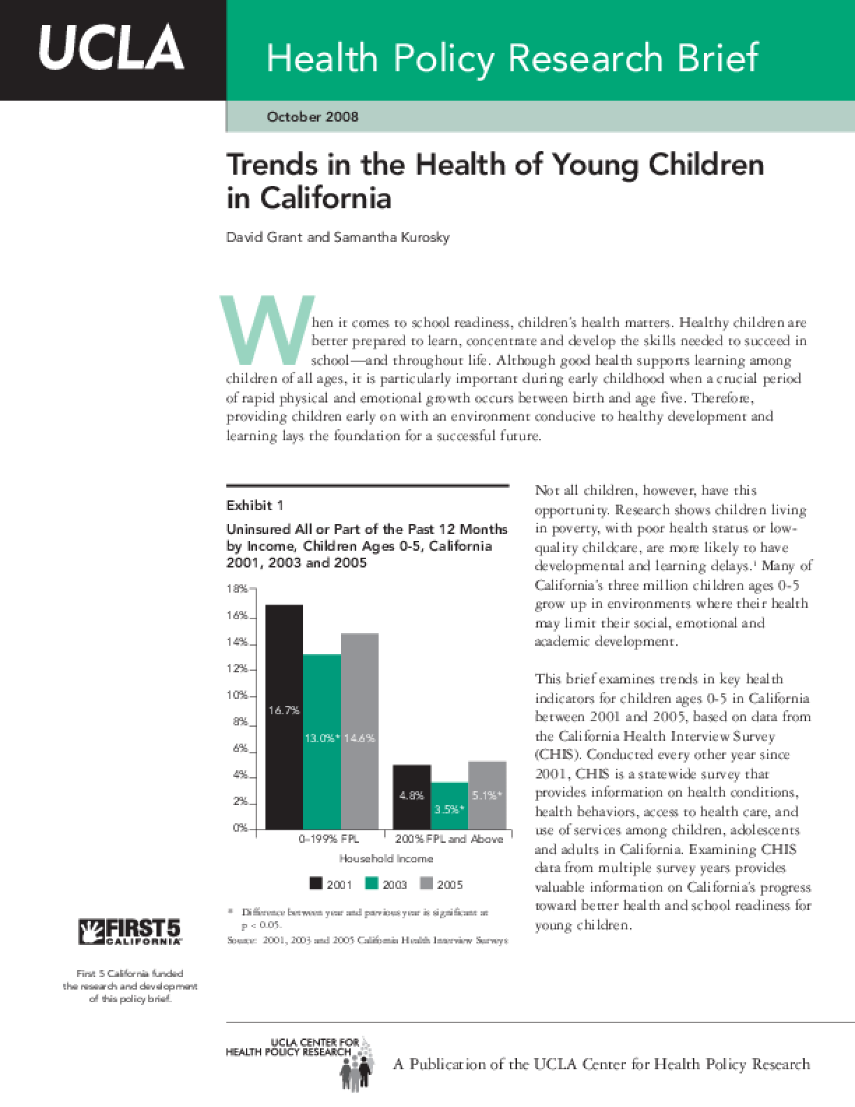 Trends in the Health of Young Children in California