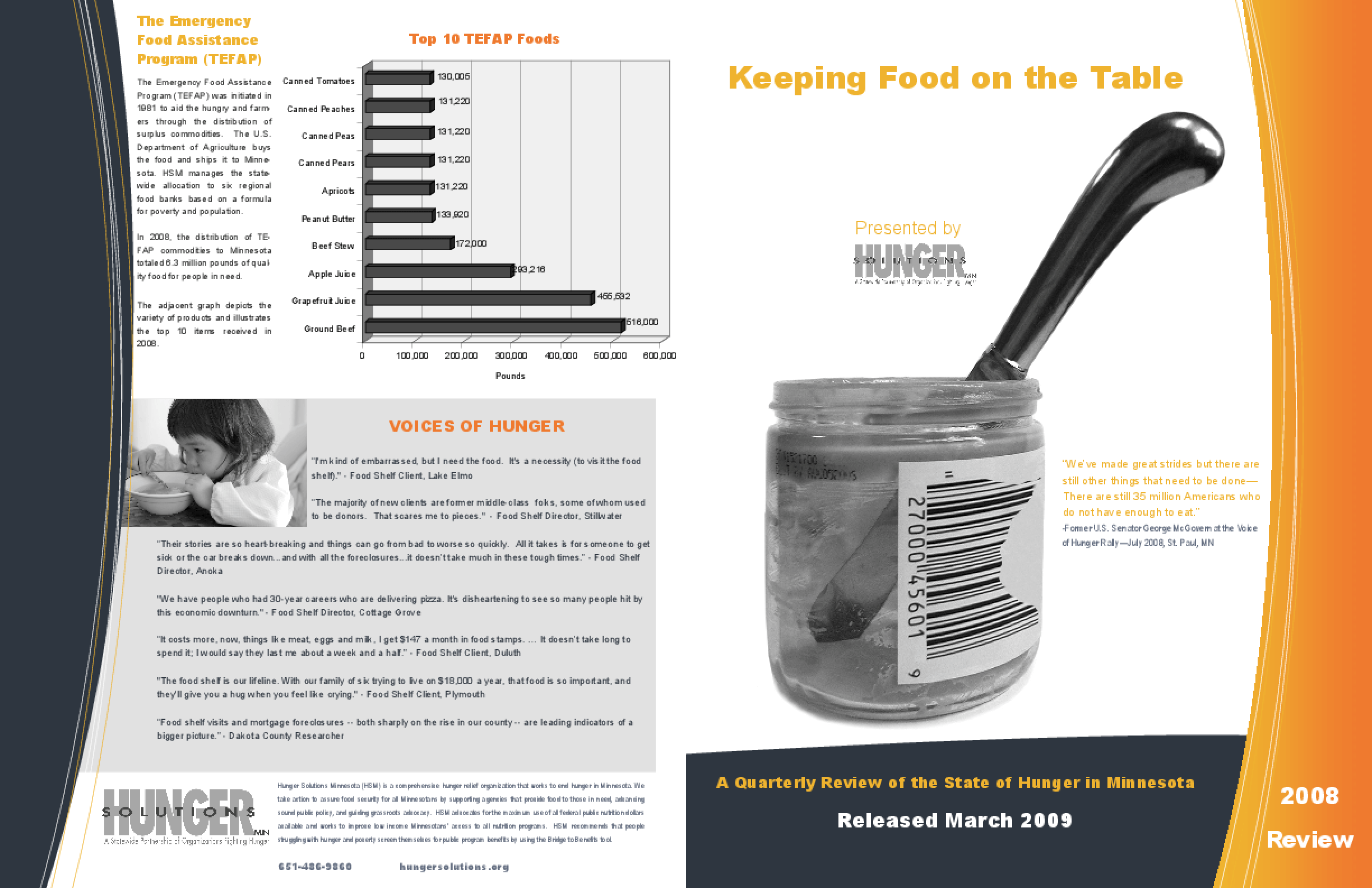 Keeping Food on the Table: A Quarterly Review of the State of Hunger in Minnesota