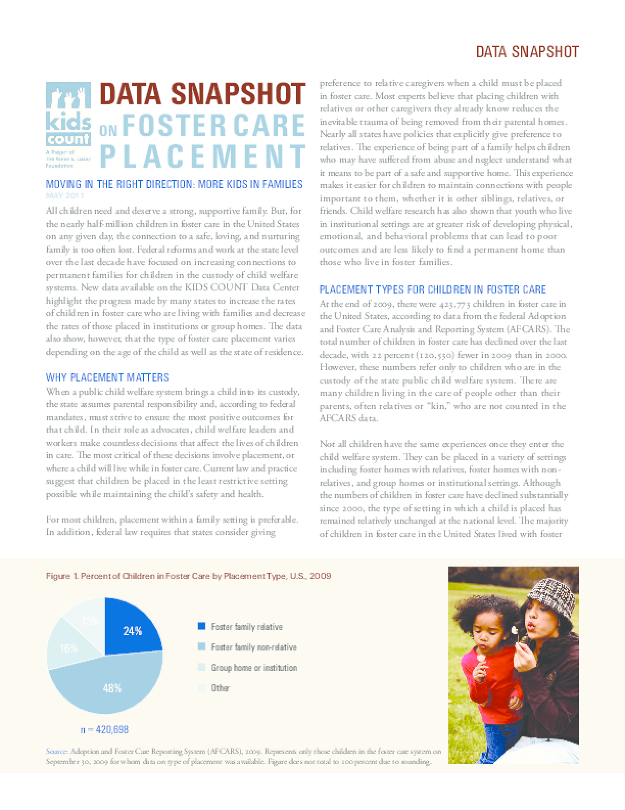 Data Snapshot on Foster Care Placement
