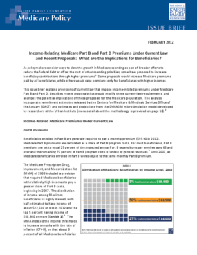 Income-Relating Medicare Part B and Part D Premiums Under Current Law and Recent Proposals: What Are the Implications for Beneficiaries?