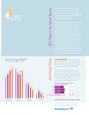 2012 State of the Sector Survey