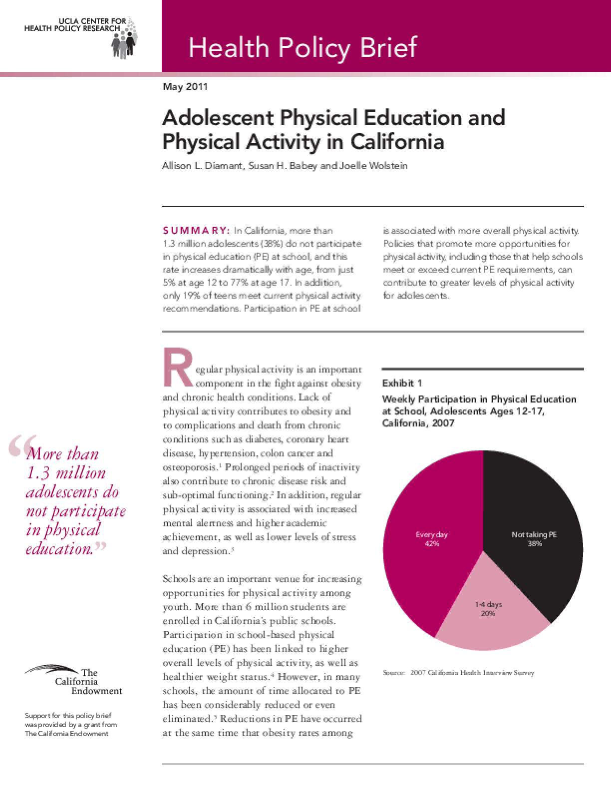 Adolescent Physical Education and Physical Activity in California