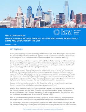 Philadelphia Research Initiative Public Opinion Poll 2012