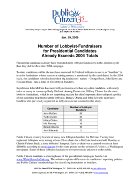 Number of Lobbyist-Fundraisers for Presidential Candidates Already Exceeds 2004 Totals