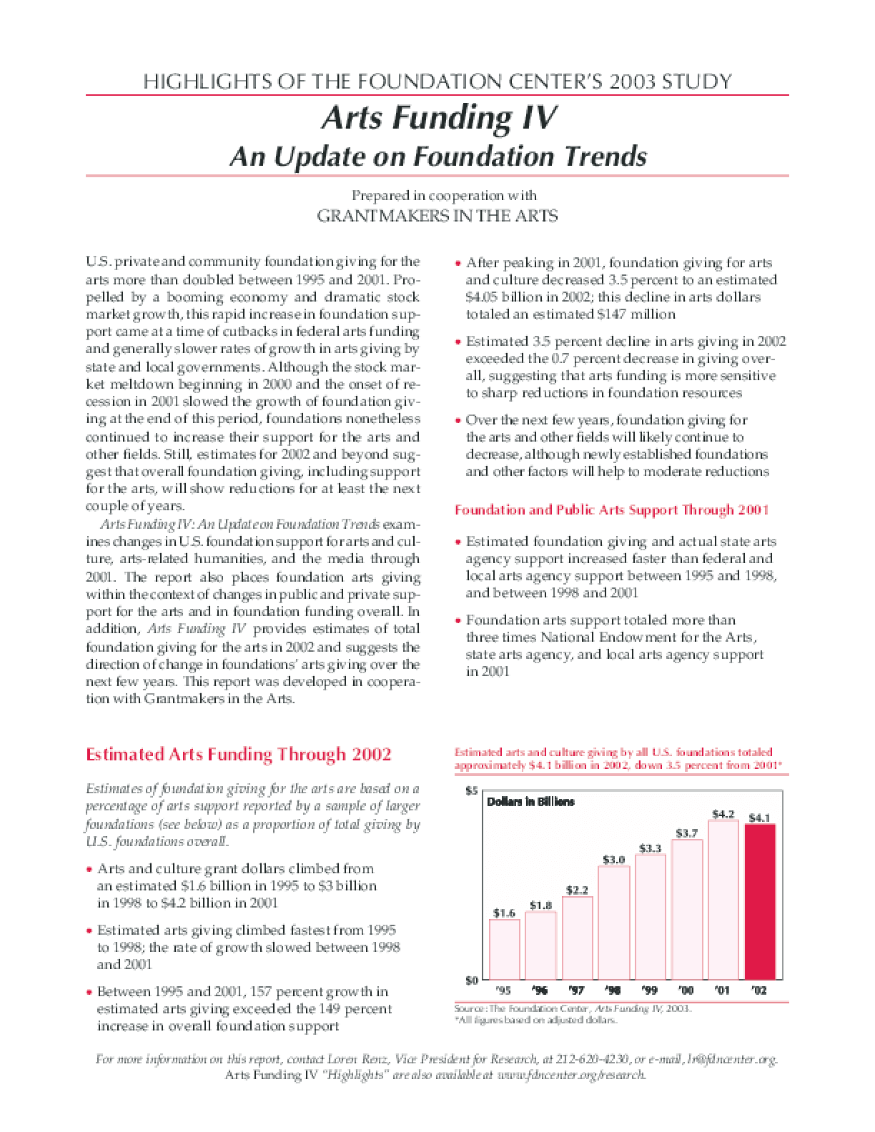 Arts Funding IV (Highlights)