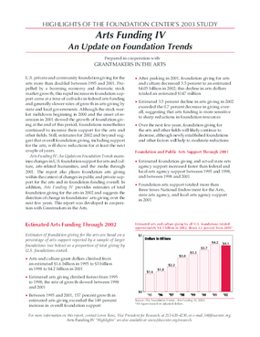 Arts Funding IV (Highlights)