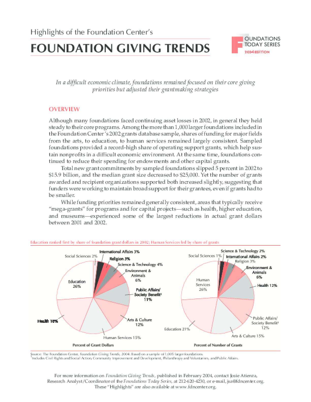 Foundations Today: Foundation Giving Trends, 2004 edition (Highlights)