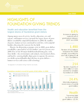 Foundations Today: Foundation Giving Trends, 2010 edition (Highlights)