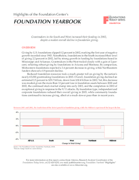 Foundations Today: Foundation Yearbook, 2004 edition (Highlights)