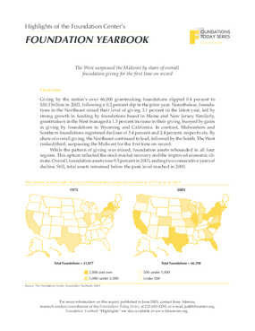 Foundations Today: Foundation Yearbook, 2005 edition (Highlights)