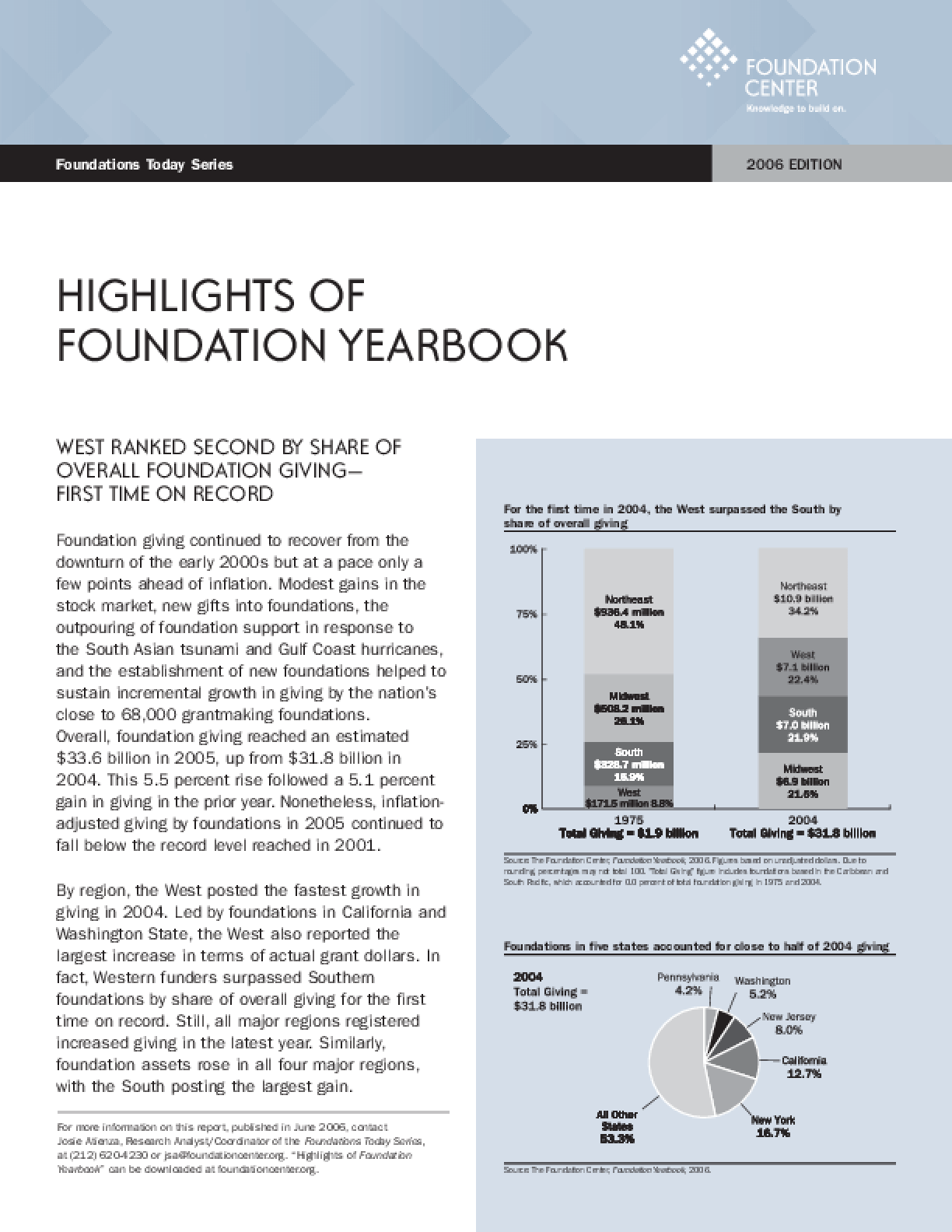 Foundations Today: Foundation Yearbook, 2006 edition (Highlights)