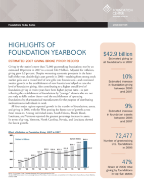 Foundations Today: Foundation Yearbook, 2008 edition (Highlights)