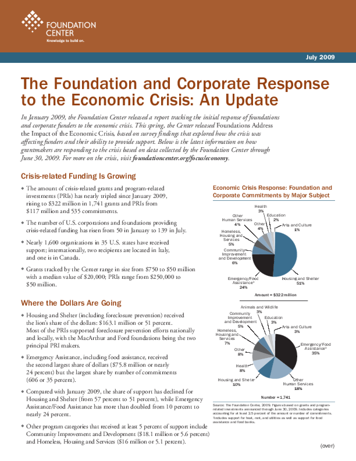 The Foundation and Corporate Response to the Economic Crisis: An Update