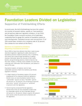 Foundation Leaders Divided on Legislation, Survey Finds