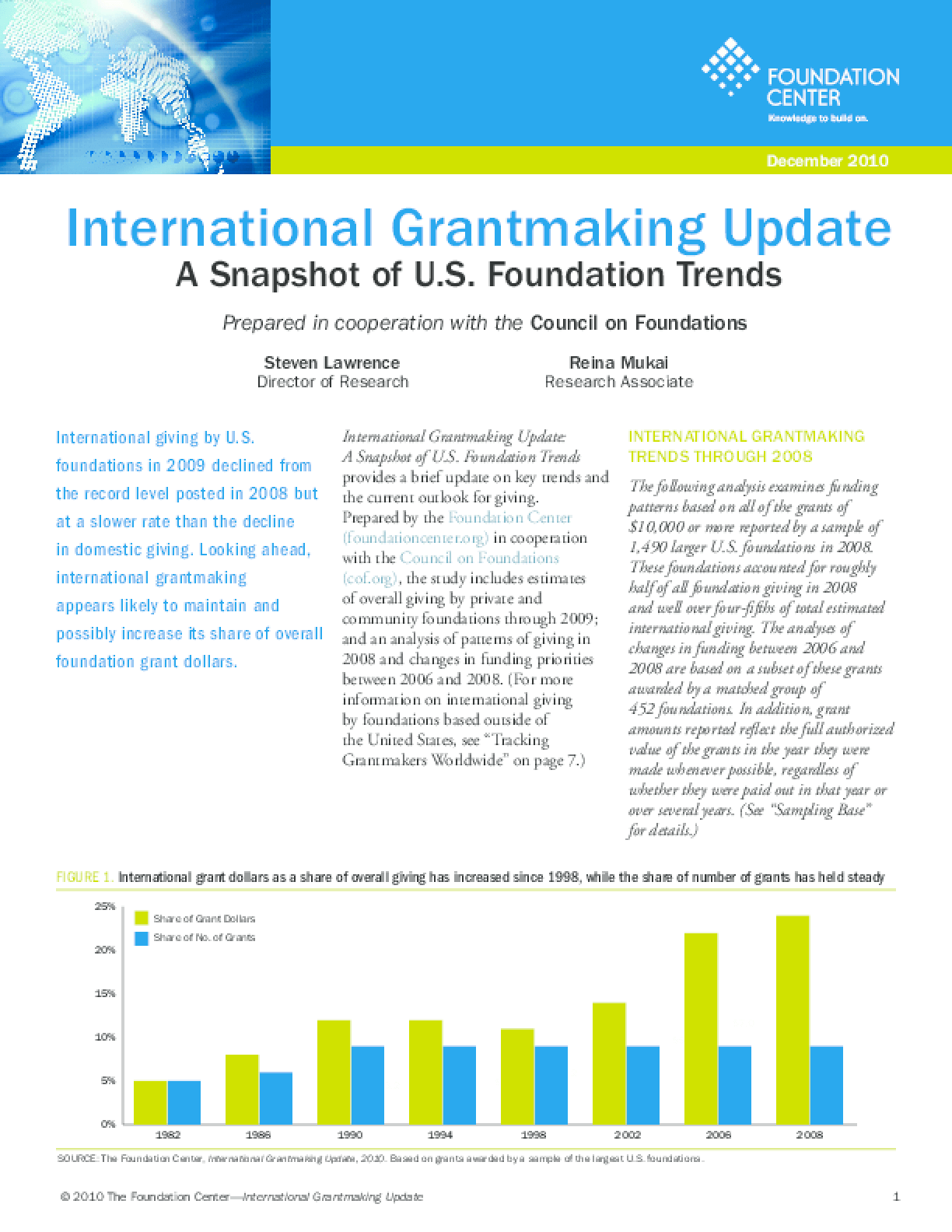 International Grantmaking Update: A Snapshot of U.S. Foundation Trends