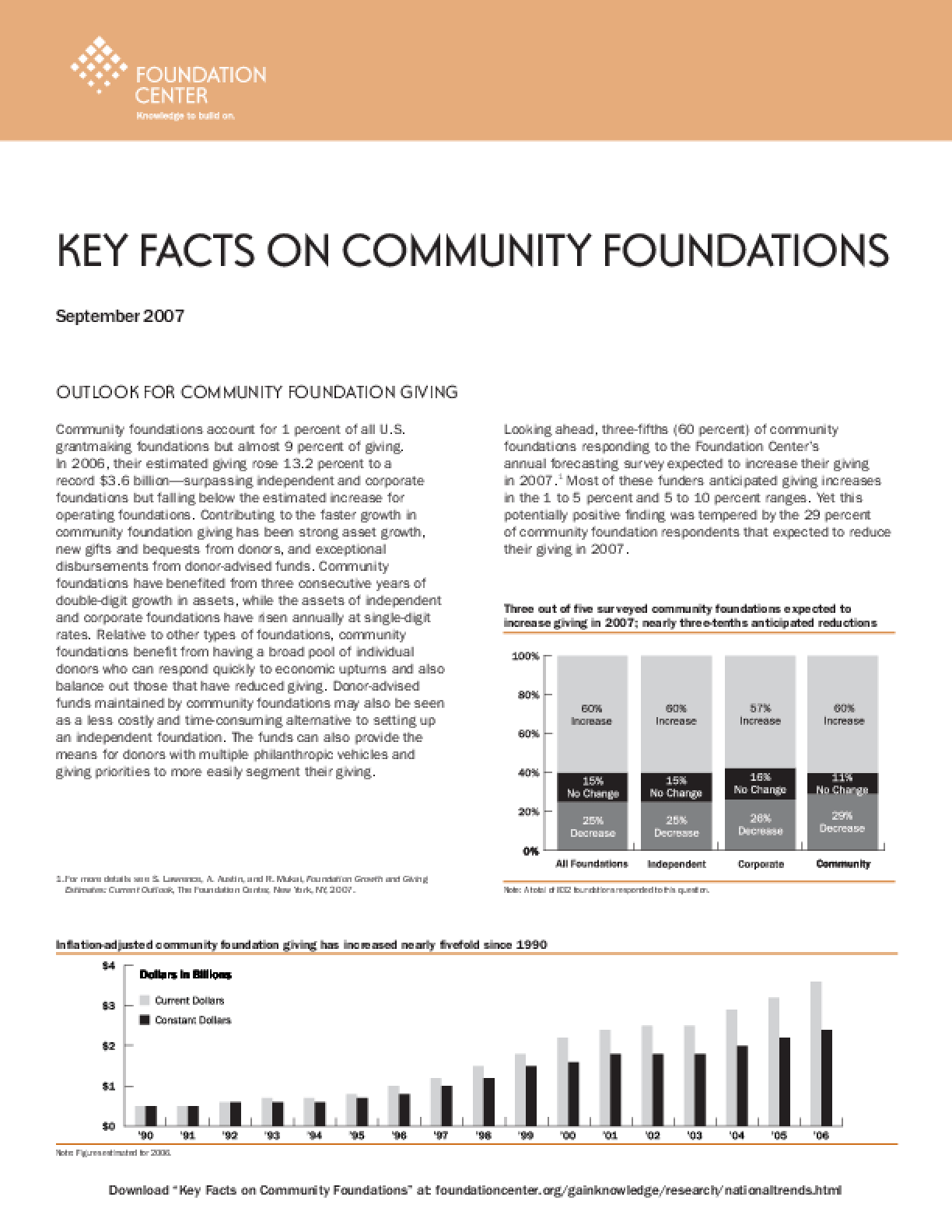 Key Facts on Community Foundations 2007