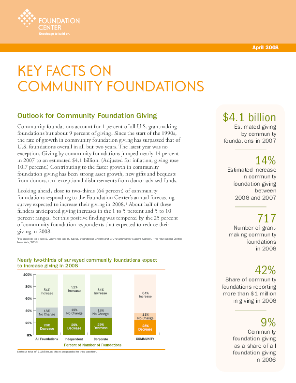 Key Facts on Community Foundations 2008