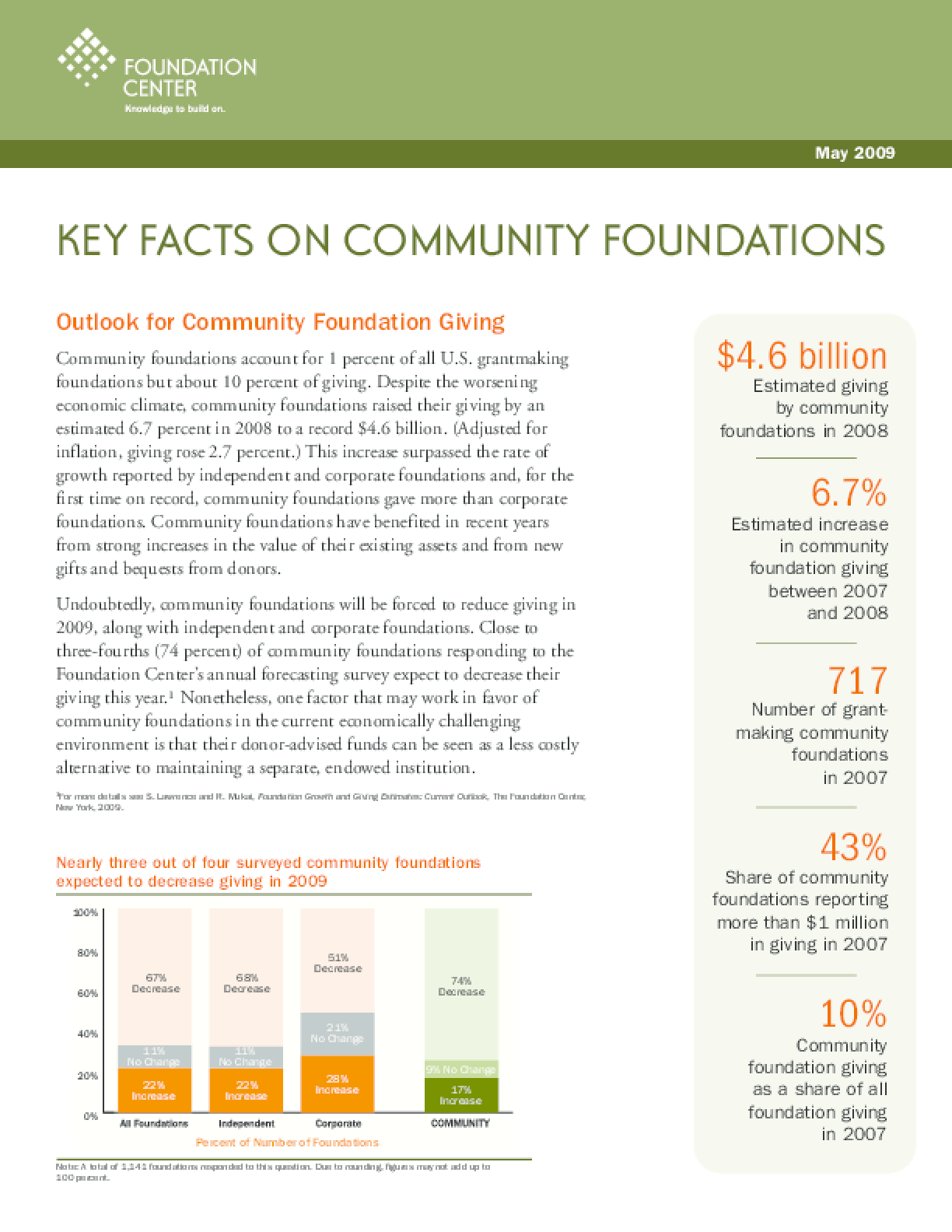 Key Facts on Community Foundations 2009
