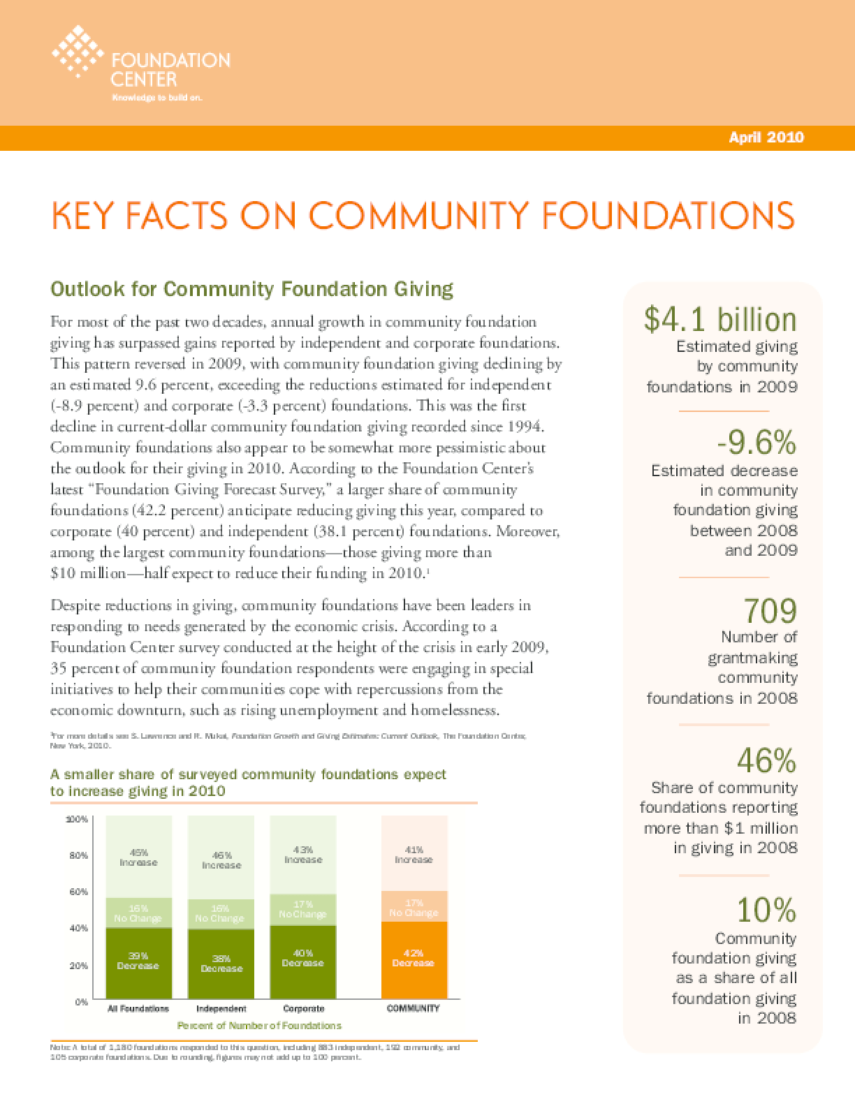 Key Facts on Community Foundations 2010