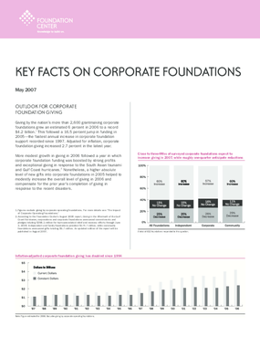 Key Facts on Corporate Foundations 2007