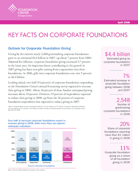 Key Facts on Corporate Foundations 2008