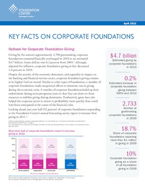 Key Facts on Corporate Foundations 2011