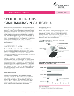 Spotlight on Arts Grantmaking in California 2006