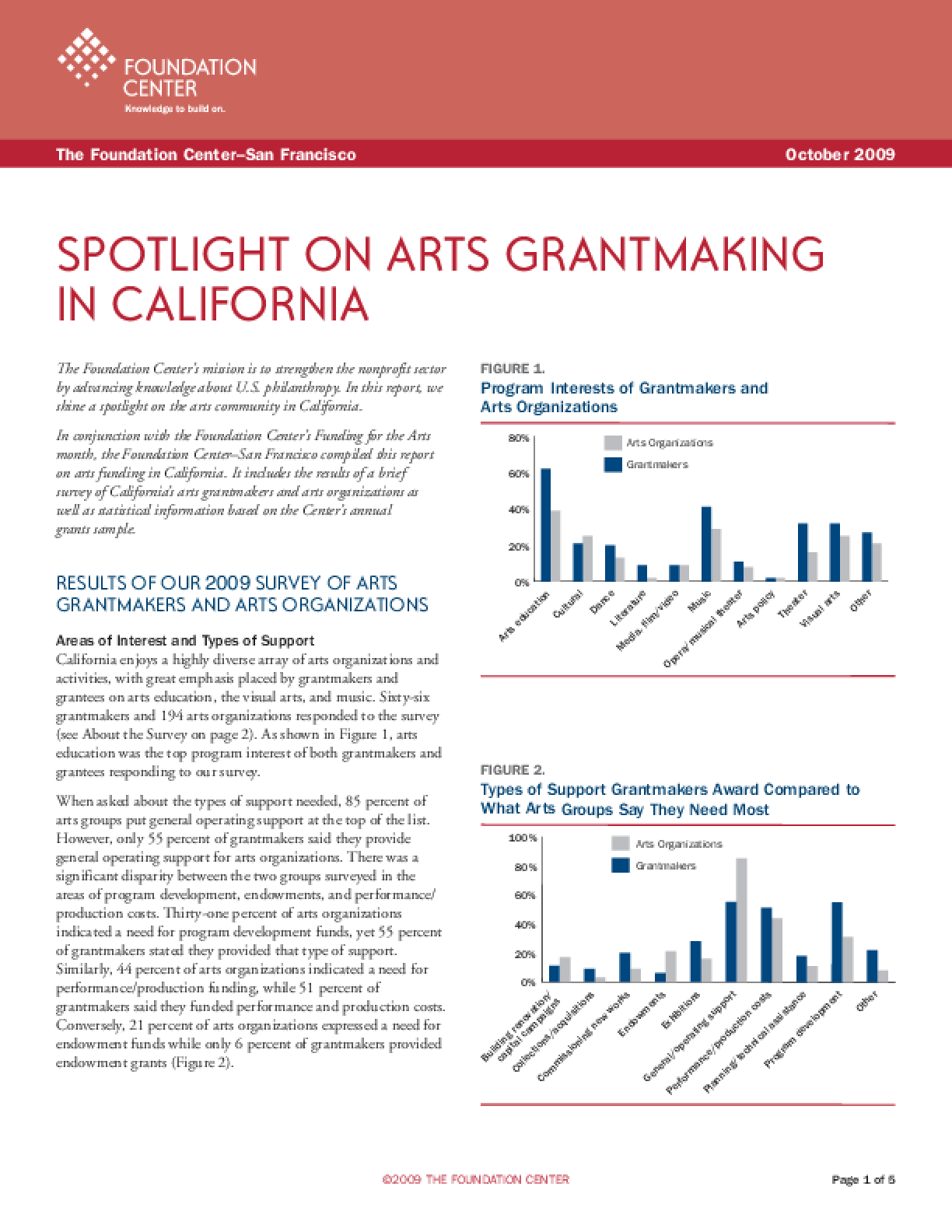 Spotlight on Arts Grantmaking in California 2009