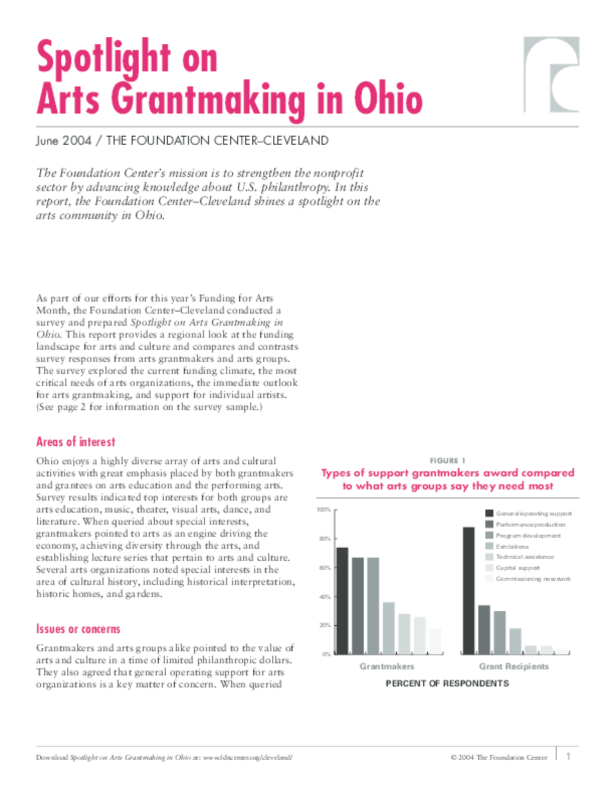 Spotlight on Arts Grantmaking in Ohio 2004