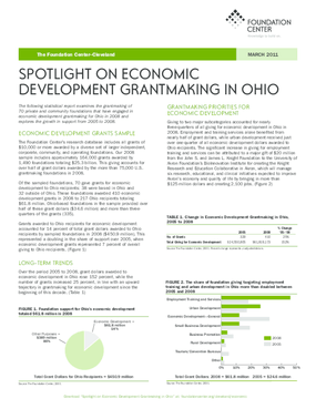 Spotlight on Economic Development Grantmaking in Ohio 2011