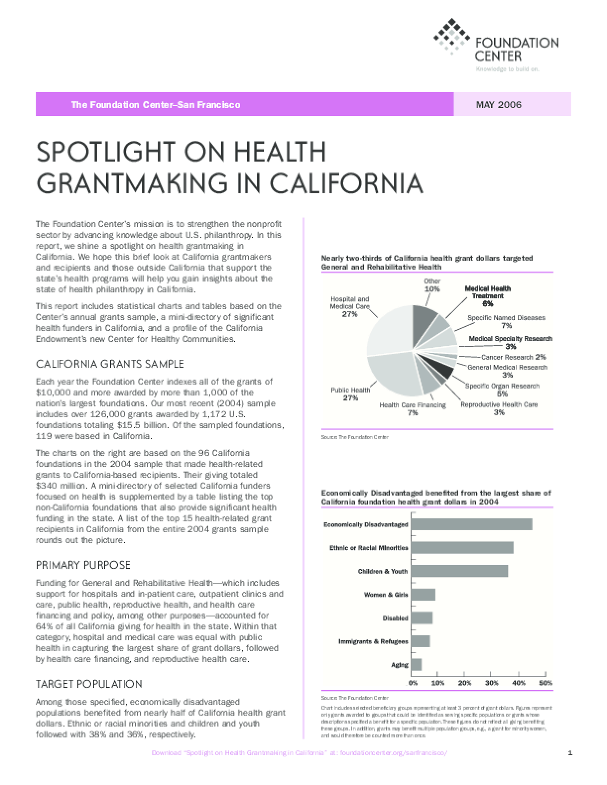 Spotlight on Health Grantmaking in California