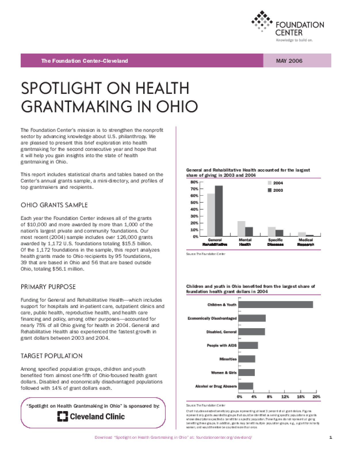 Spotlight on Health Grantmaking in Ohio 2006