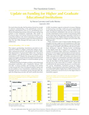 Update on Funding for Higher and Graduate Educational Institutions