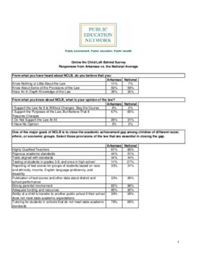Online No Child Left Behind Survey Responses from Arkansas vs. the National Average