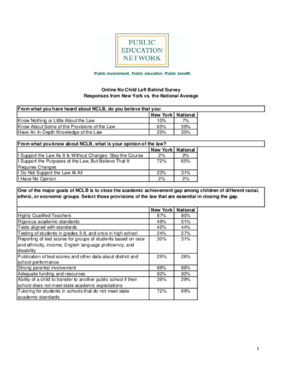 Online No Child Left Behind Survey Responses from New York vs. the National Average
