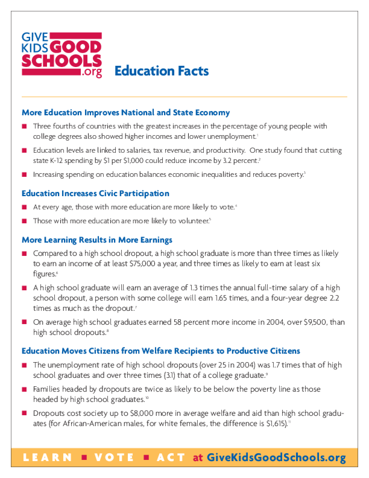 Education Facts