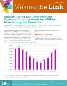 Quality Rating and Improvement Systems: Considerations for Children from Immigrant Families