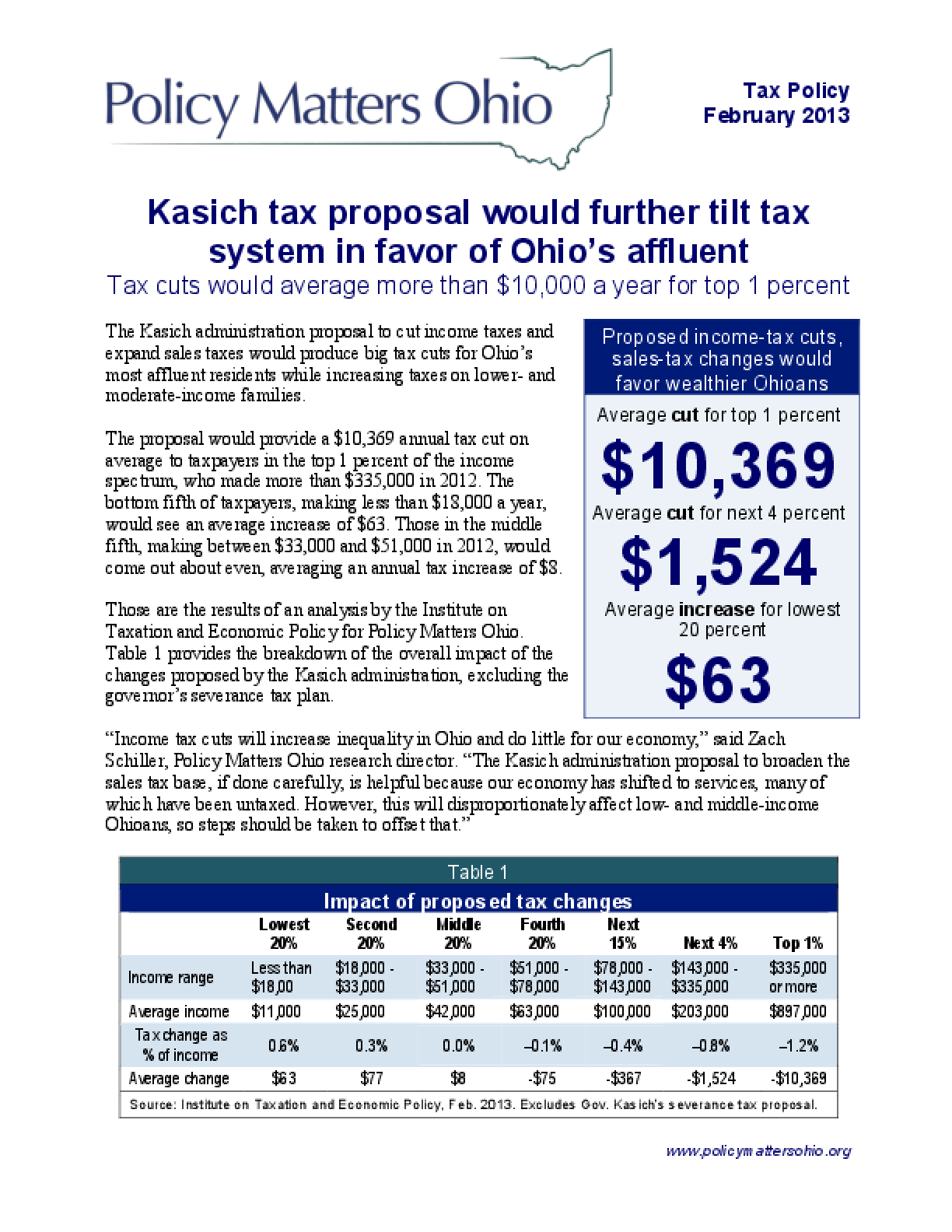 Kasich Tax Proposal Would Further Tilt Tax System in Favor of Ohio's Affluent