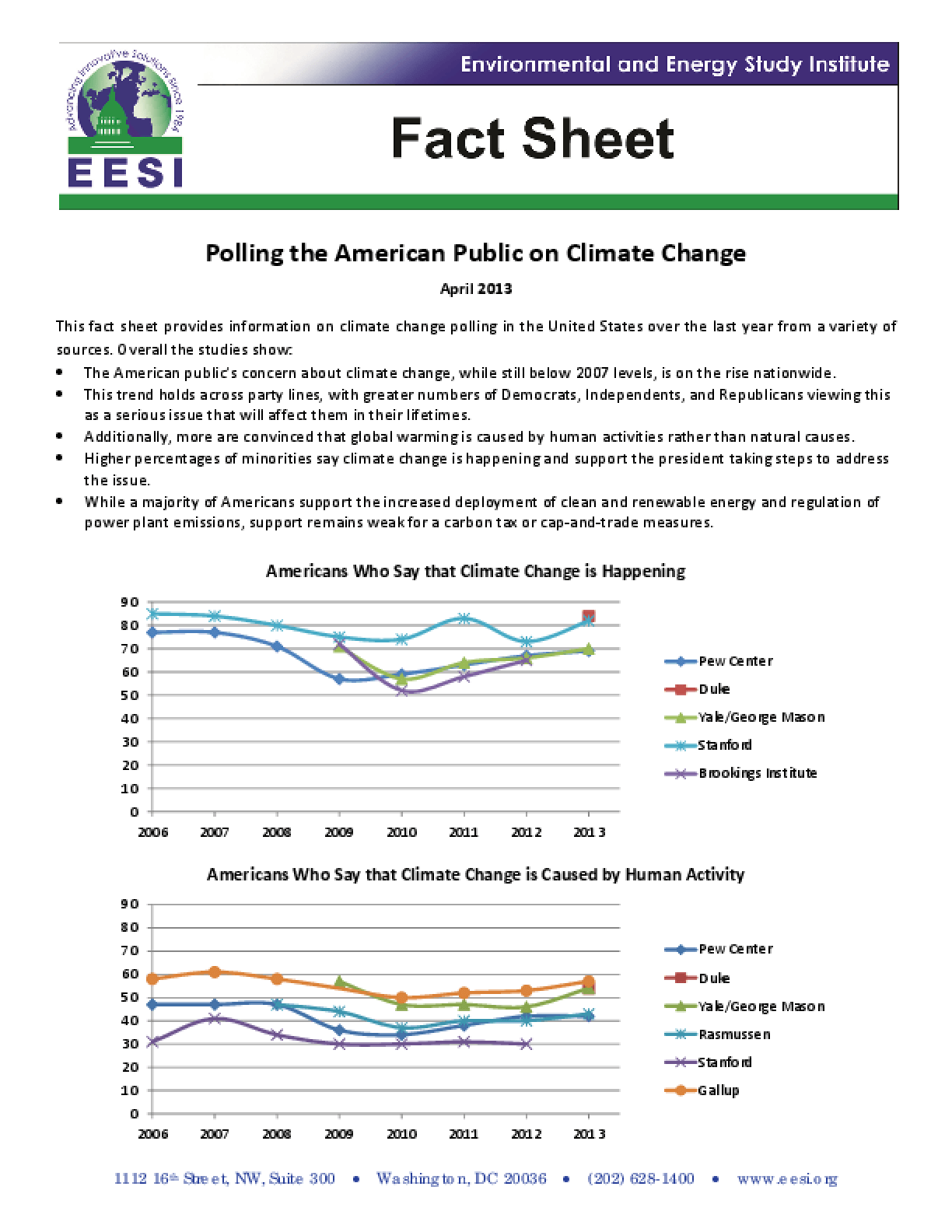 Fact Sheet: Polling the American Public on Climate Change