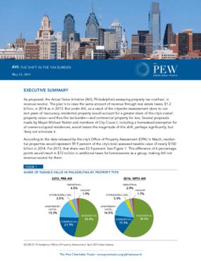 AVI: The Shift in the Tax Burden