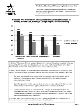 Increased Arts Involvement Among Disadvantaged Students Leads to: Finding a Better Job, Earning a College Degree, and Volunteering