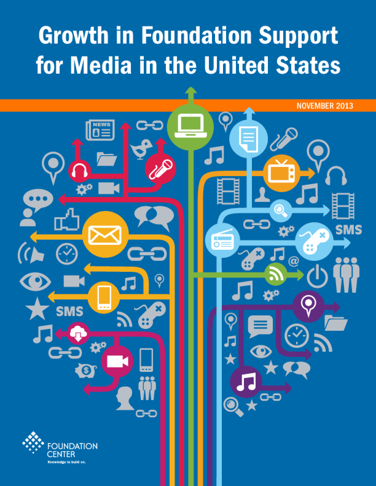 Growth in Foundation Support for Media in the United States