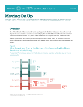 Moving On Up: Why Do Some Americans Leave the Bottom of the Economic Ladder, but Not Others?