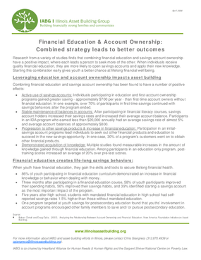 Financial Education & Account Ownership: Combined Strategy Leads to Better Outcomes